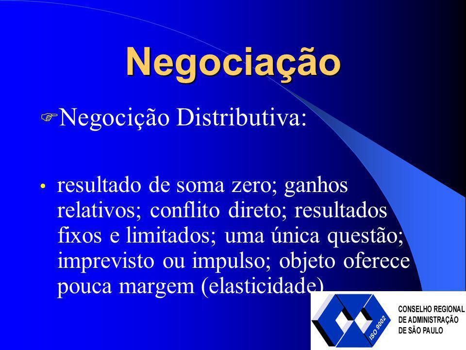 Negociação Negocição Distributiva: