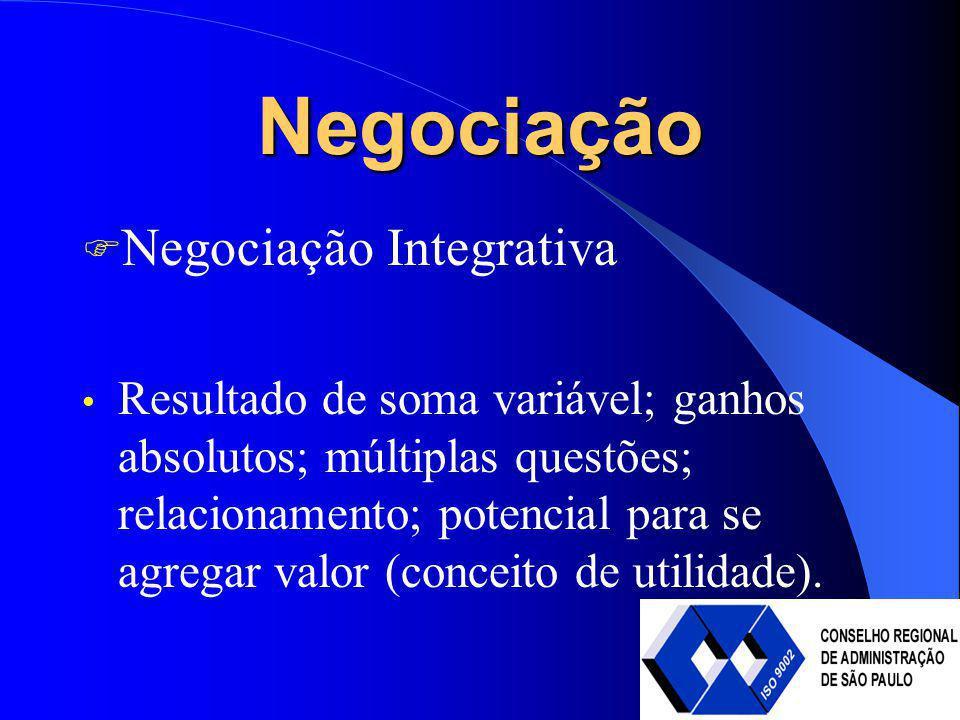 Negociação Negociação Integrativa