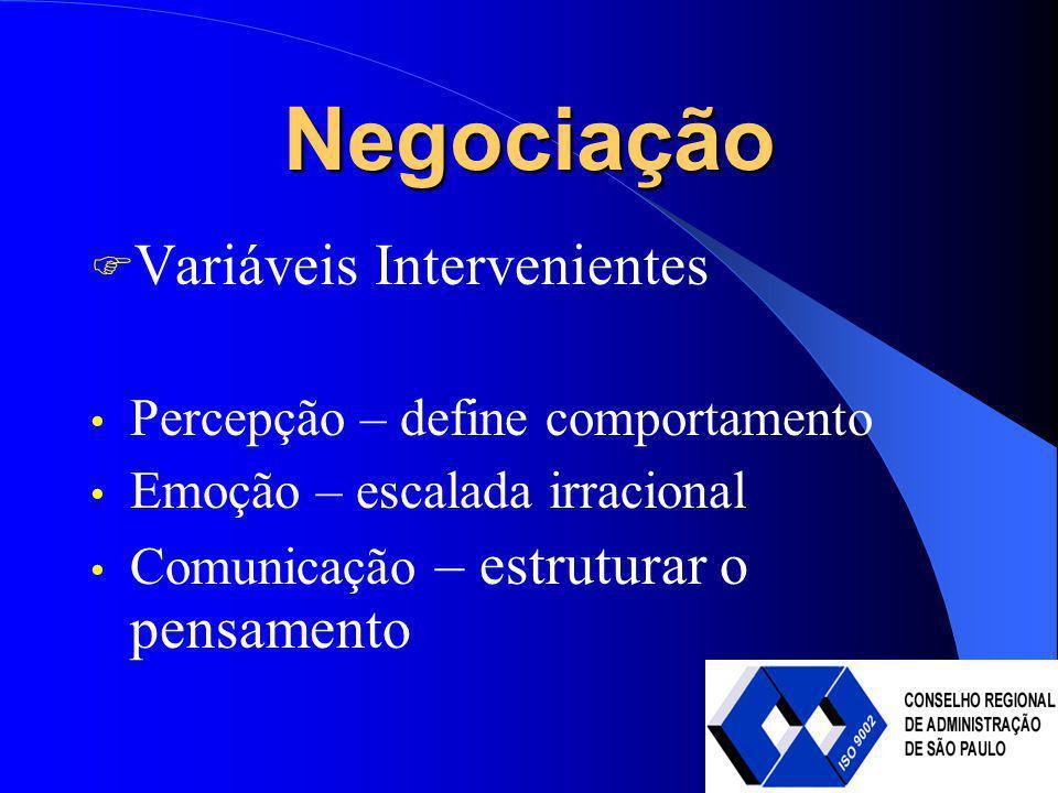 Negociação Variáveis Intervenientes Percepção – define comportamento