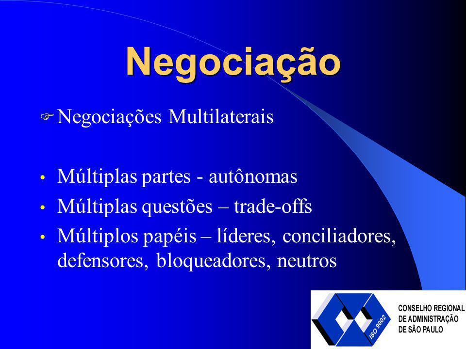 Negociação Negociações Multilaterais Múltiplas partes - autônomas