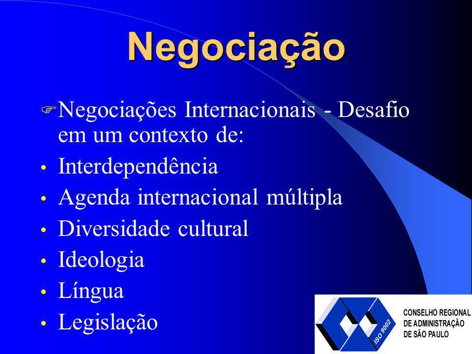 Negociação Negociações Internacionais - Desafio em um contexto de: