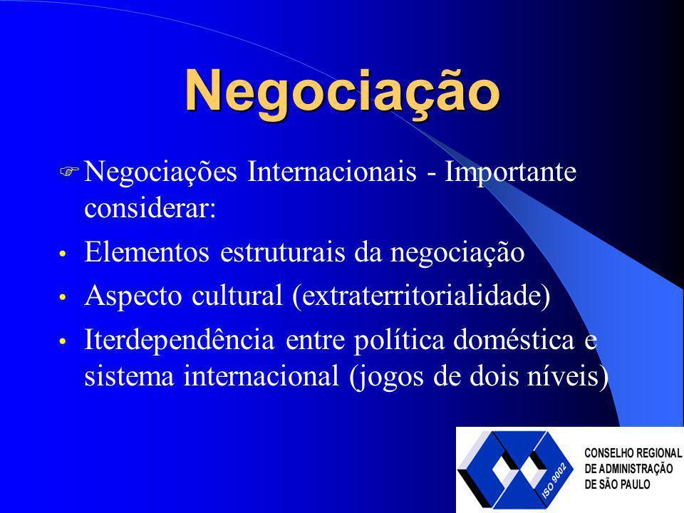 Negociação Negociações Internacionais - Importante considerar: