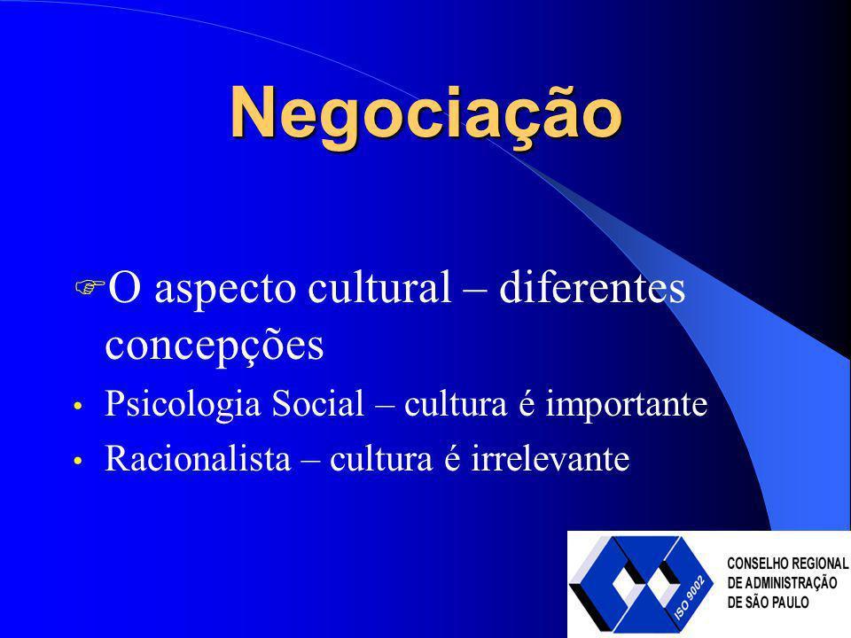 Negociação O aspecto cultural – diferentes concepções