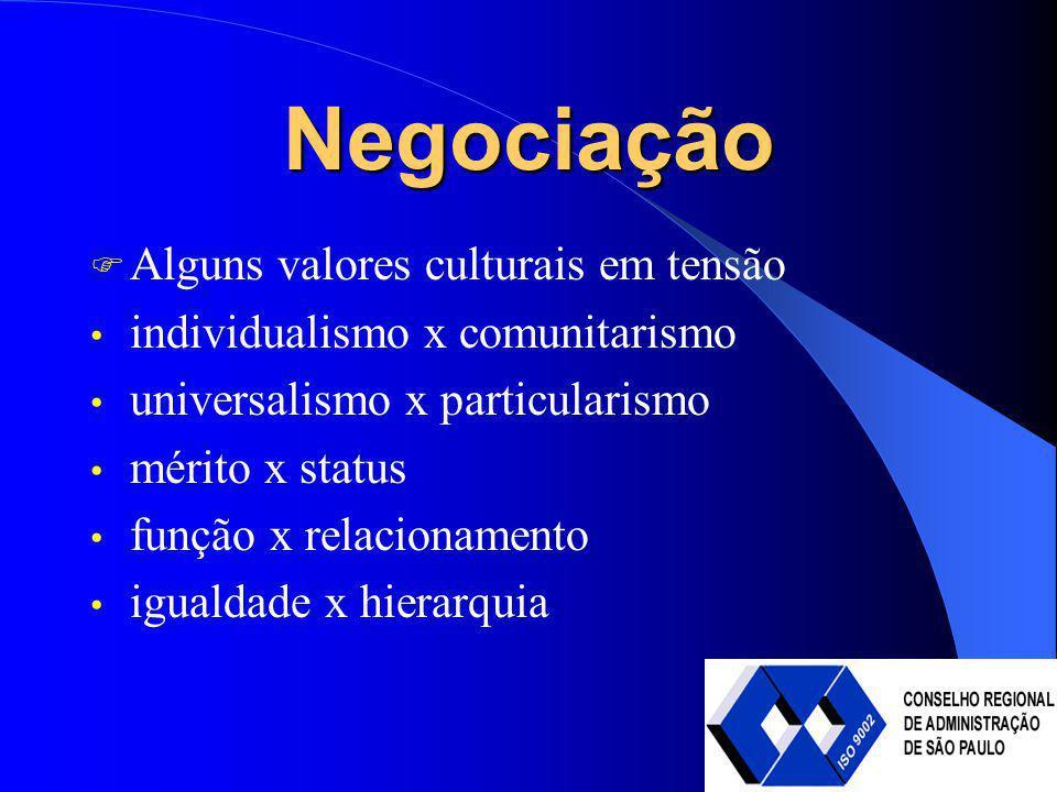 Negociação Alguns valores culturais em tensão