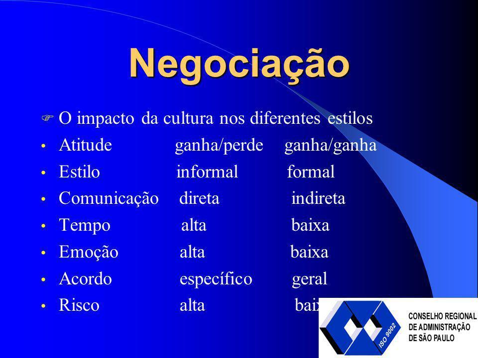 Negociação O impacto da cultura nos diferentes estilos