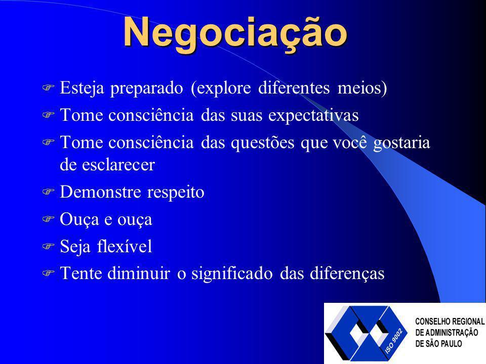 Negociação Esteja preparado (explore diferentes meios)