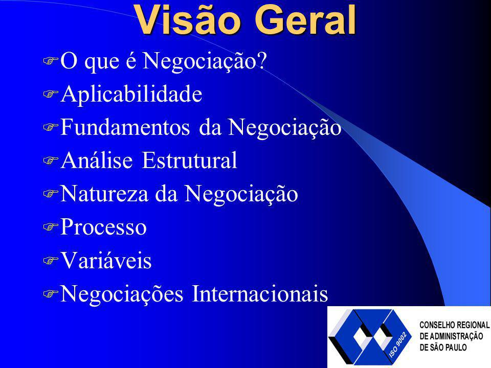 Visão Geral O que é Negociação Aplicabilidade