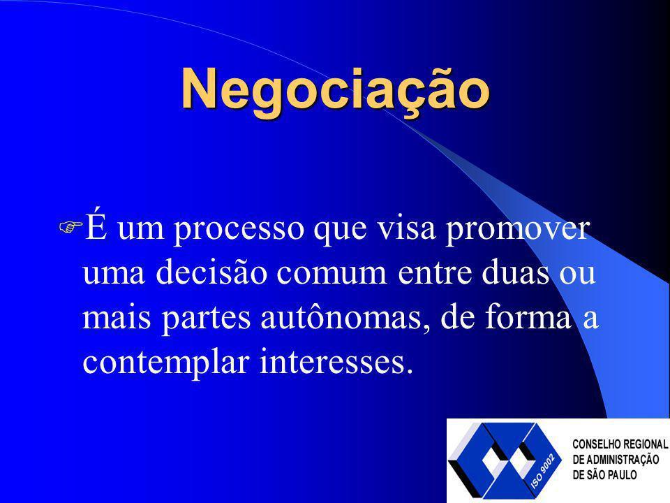 Negociação É um processo que visa promover uma decisão comum entre duas ou mais partes autônomas, de forma a contemplar interesses.