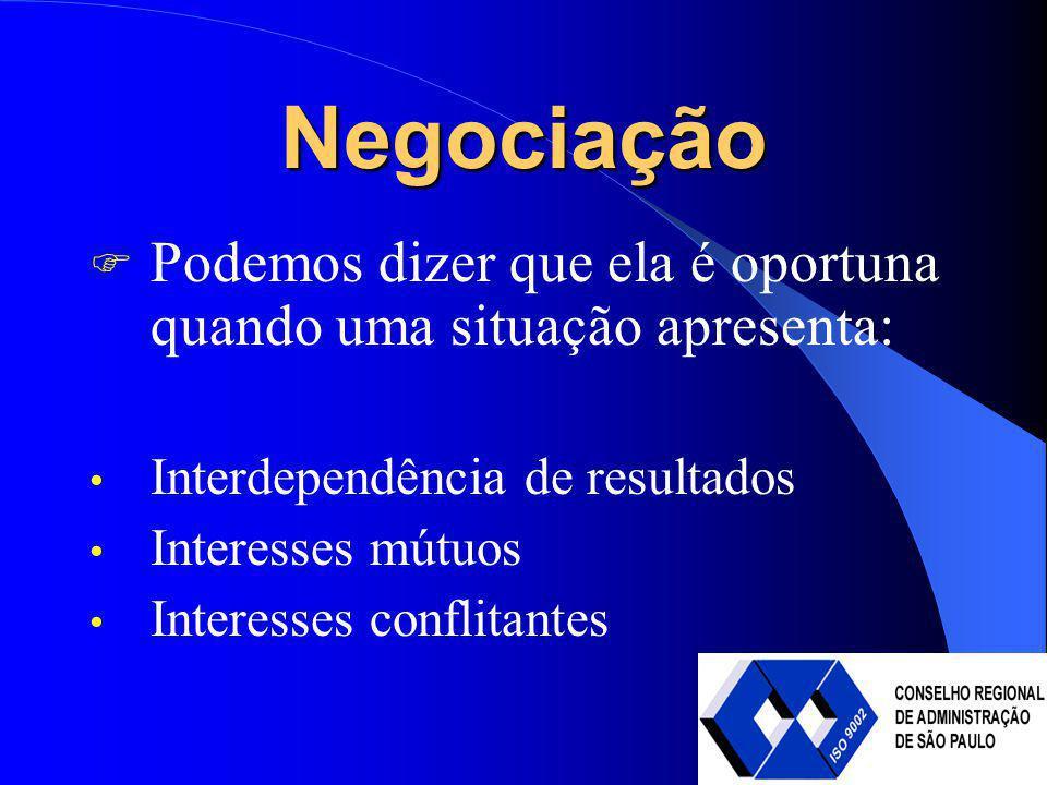 Negociação Podemos dizer que ela é oportuna quando uma situação apresenta: Interdependência de resultados.