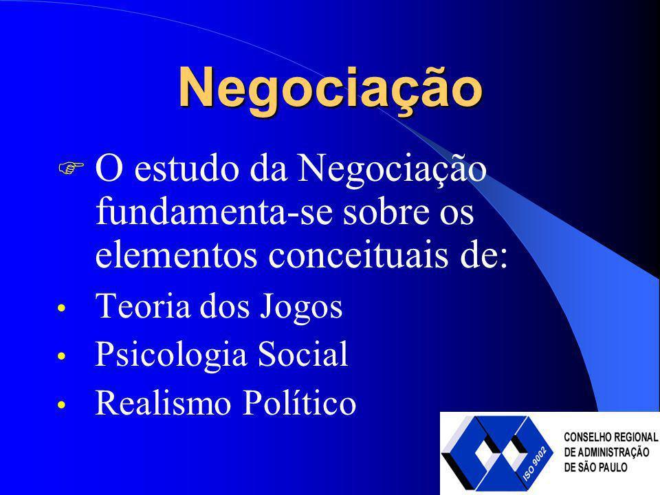 Negociação O estudo da Negociação fundamenta-se sobre os elementos conceituais de: Teoria dos Jogos.