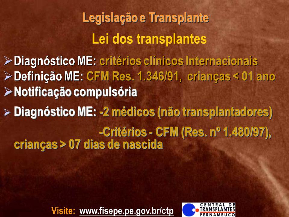 Lei dos transplantes Diagnóstico ME: critérios clínicos Internacionais