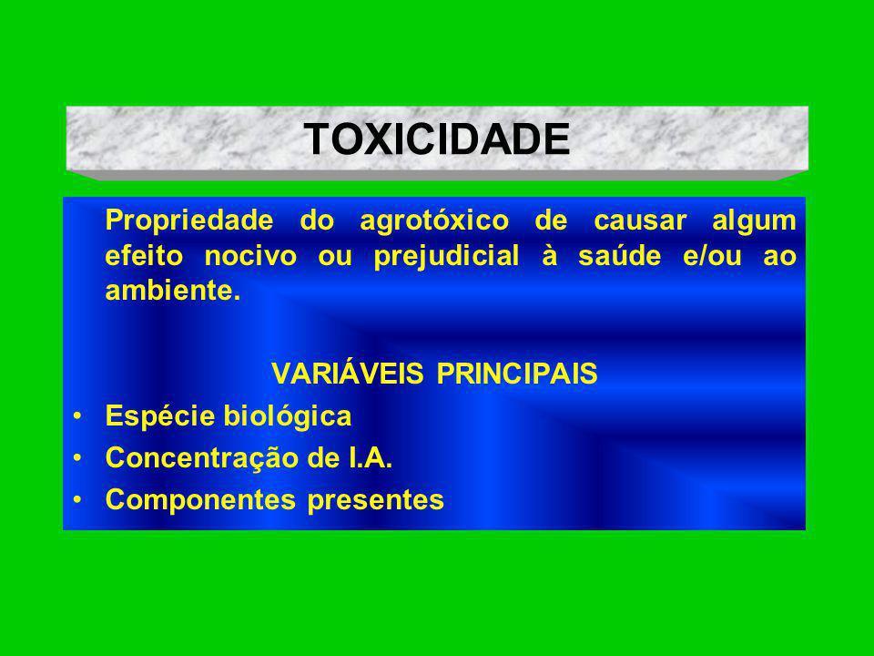 TOXICIDADE Propriedade do agrotóxico de causar algum efeito nocivo ou prejudicial à saúde e/ou ao ambiente.