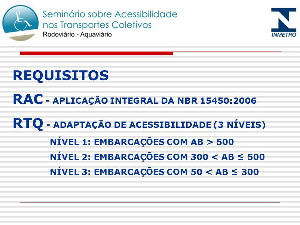 RAC - APLICAÇÃO INTEGRAL DA NBR 15450:2006
