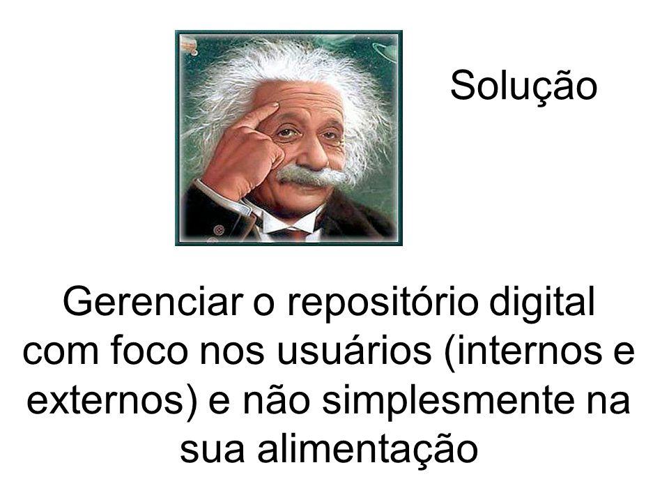 Solução Gerenciar o repositório digital com foco nos usuários (internos e externos) e não simplesmente na sua alimentação.