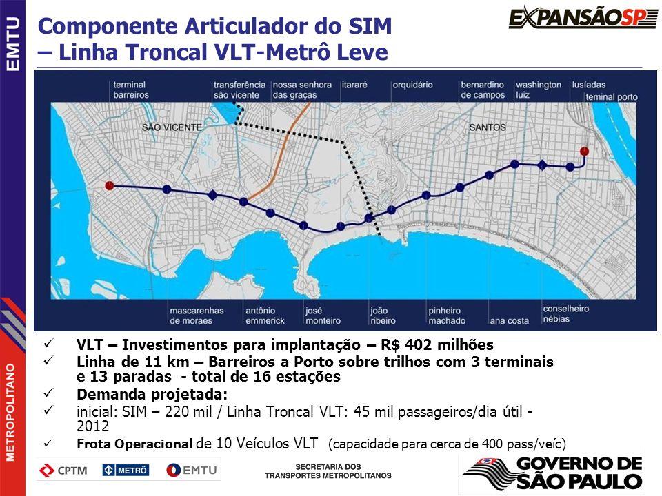 Componente Articulador do SIM – Linha Troncal VLT-Metrô Leve