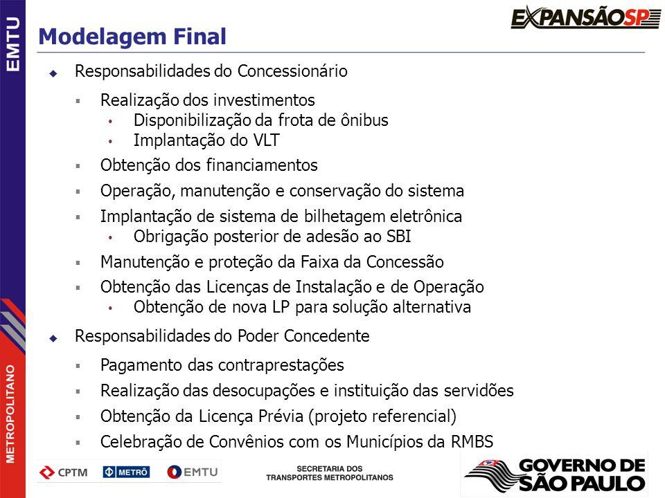 Modelagem Final Responsabilidades do Concessionário