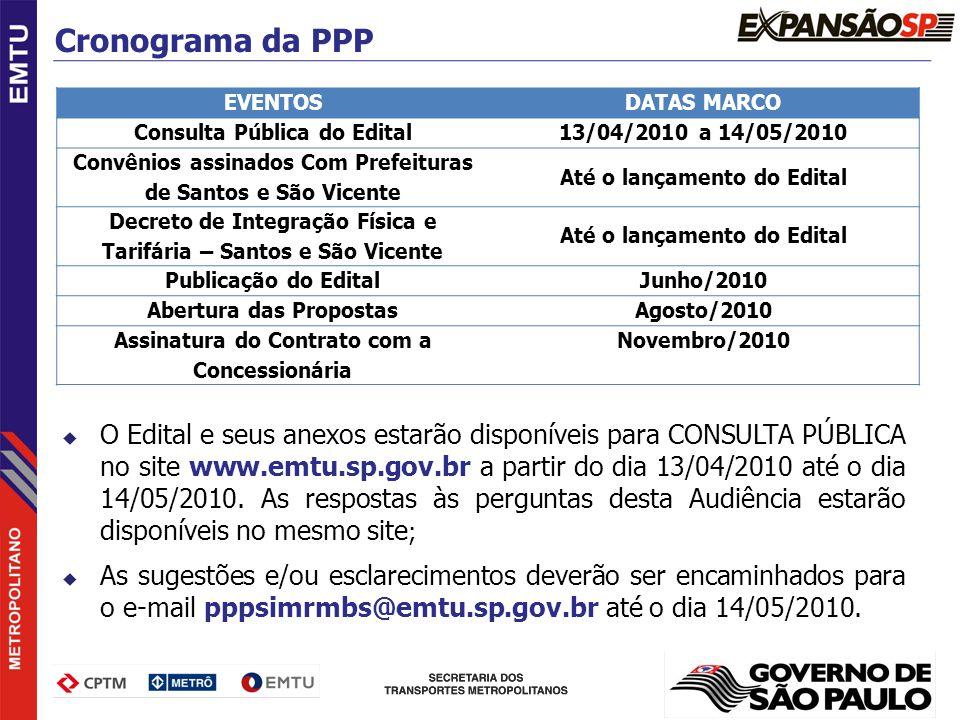 Cronograma da PPP EVENTOS. DATAS MARCO. Consulta Pública do Edital. 13/04/2010 a 14/05/2010.