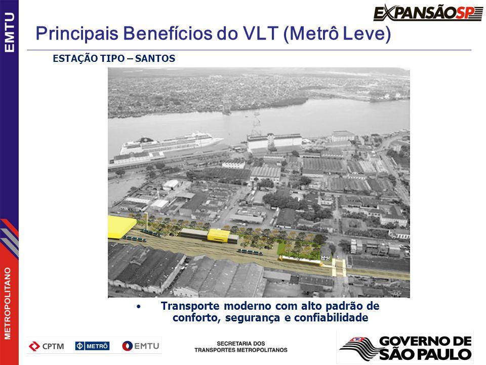 Principais Benefícios do VLT (Metrô Leve)