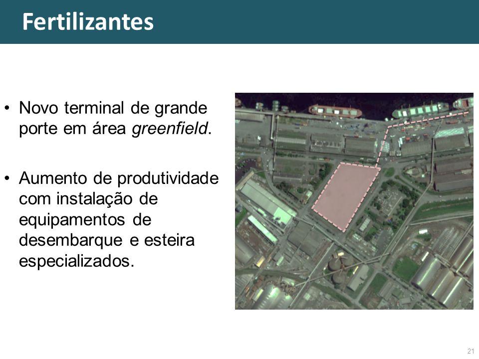 Fertilizantes Novo terminal de grande porte em área greenfield.