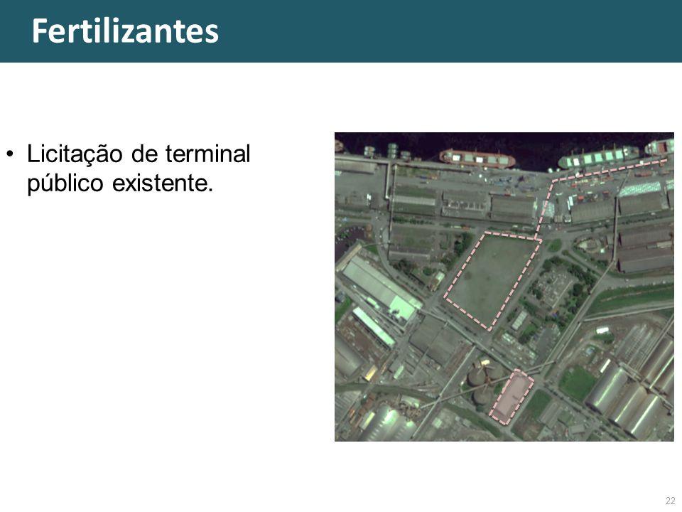 Fertilizantes Licitação de terminal público existente.