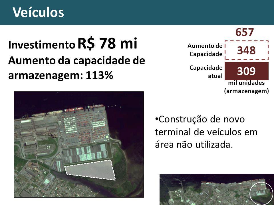 Veículos 657 Investimento R$ 78 mi