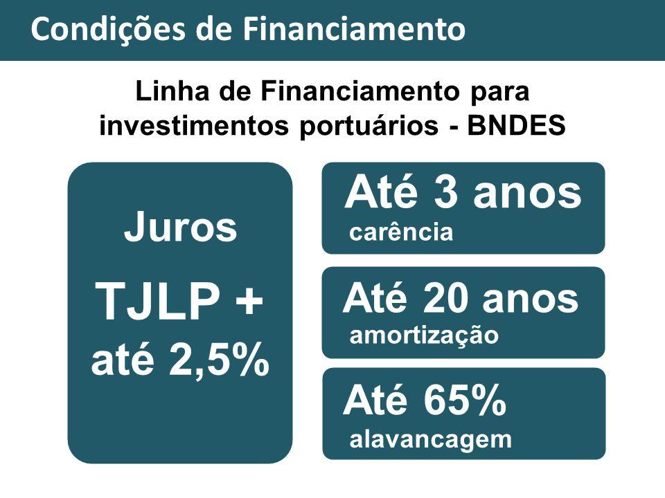 Linha de Financiamento para investimentos portuários - BNDES