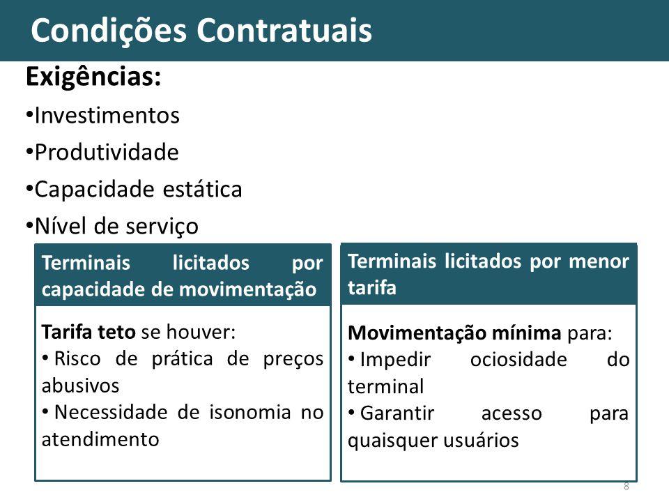 Condições Contratuais