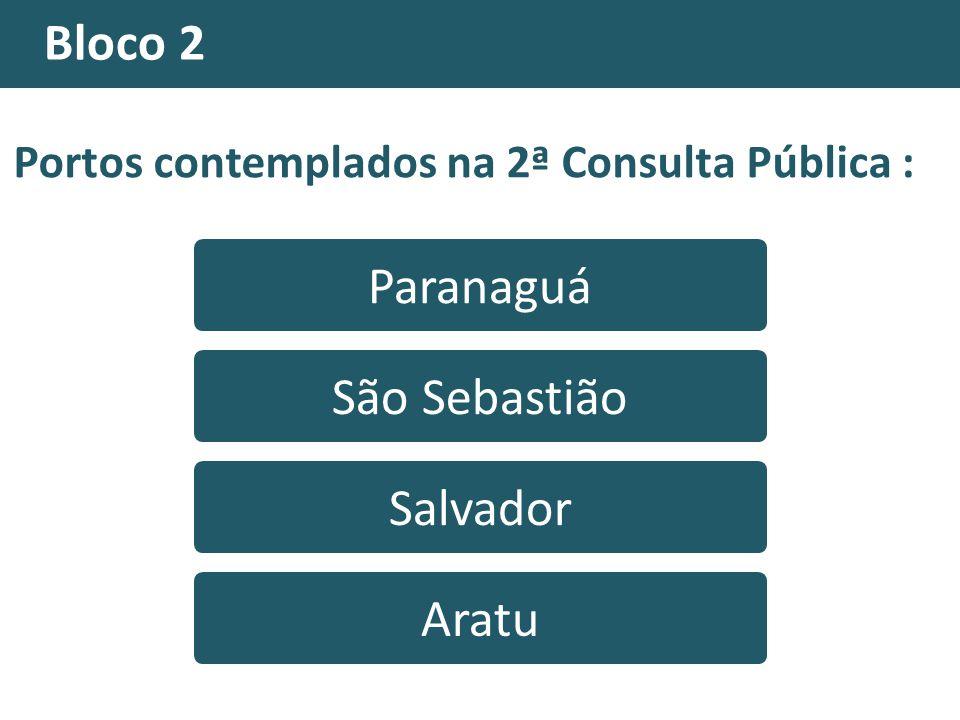 Bloco 2 Paranaguá São Sebastião Salvador Aratu