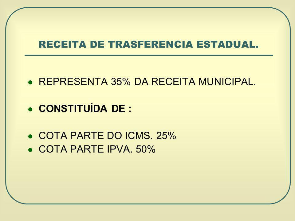 RECEITA DE TRASFERENCIA ESTADUAL.