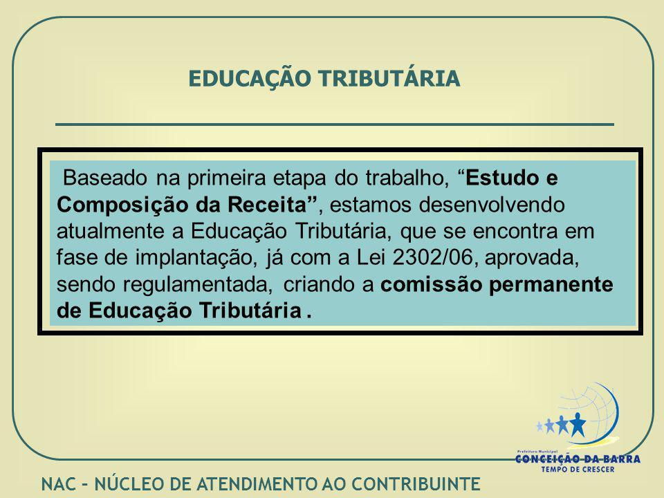EDUCAÇÃO TRIBUTÁRIA