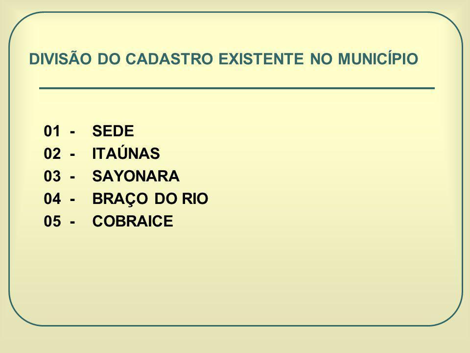 DIVISÃO DO CADASTRO EXISTENTE NO MUNICÍPIO