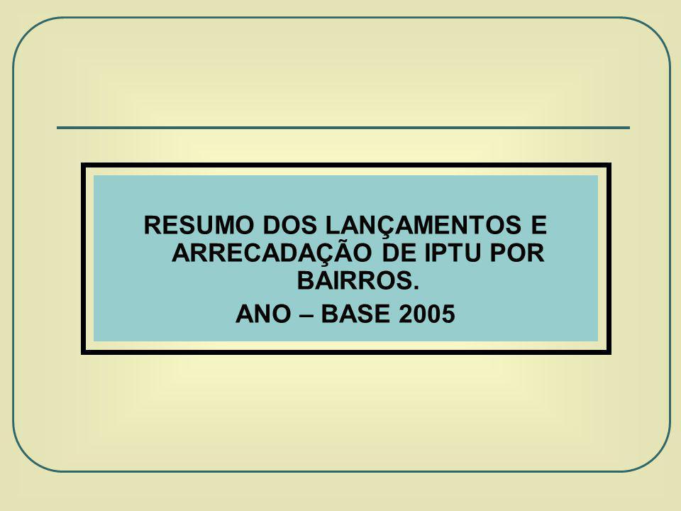 RESUMO DOS LANÇAMENTOS E ARRECADAÇÃO DE IPTU POR BAIRROS.