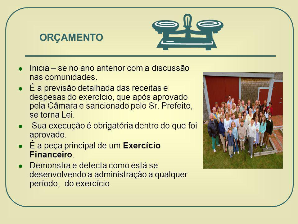 ORÇAMENTO Inicia – se no ano anterior com a discussão nas comunidades.