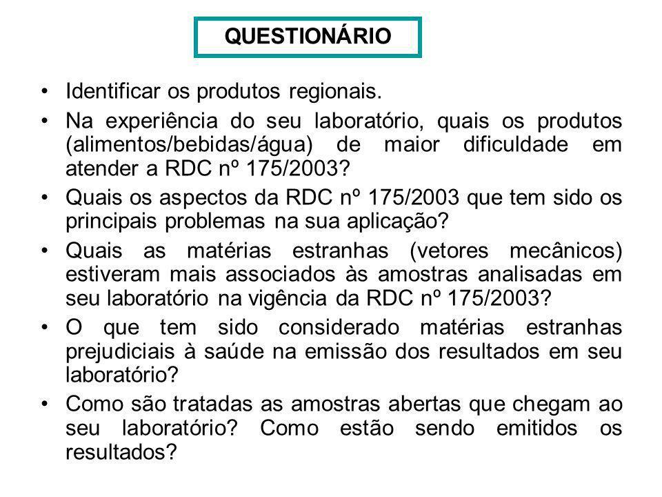 QUESTIONÁRIO Identificar os produtos regionais.