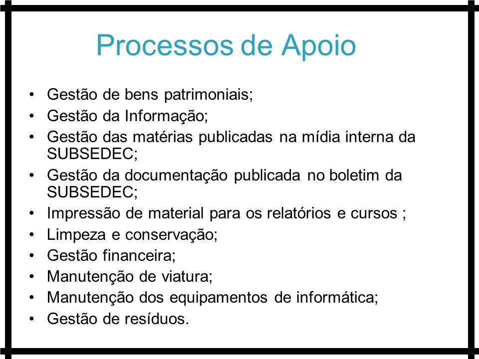 Processos de Apoio Gestão de bens patrimoniais; Gestão da Informação;