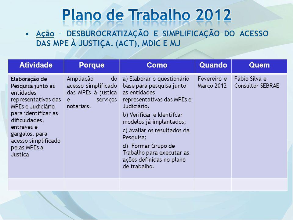 Plano de Trabalho 2012 Ação – DESBUROCRATIZAÇÃO E SIMPLIFICAÇÃO DO ACESSO DAS MPE À JUSTIÇA. (ACT), MDIC E MJ.