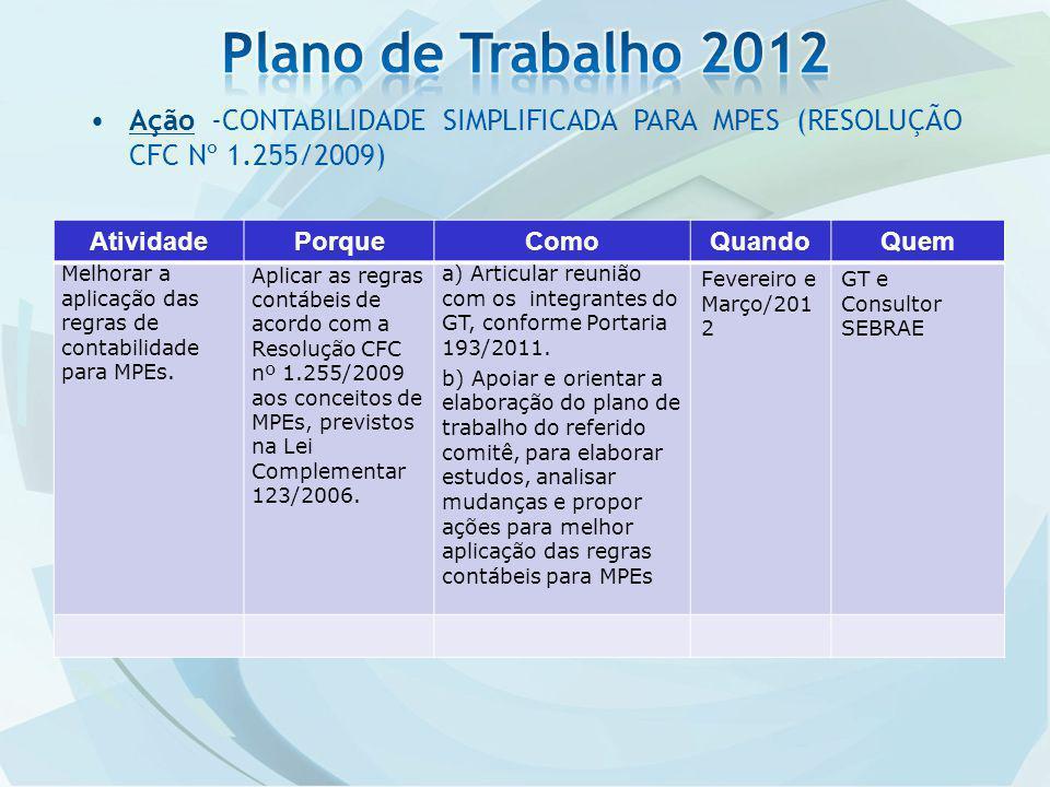 Plano de Trabalho 2012 Ação -CONTABILIDADE SIMPLIFICADA PARA MPES (RESOLUÇÃO CFC Nº 1.255/2009) Atividade.
