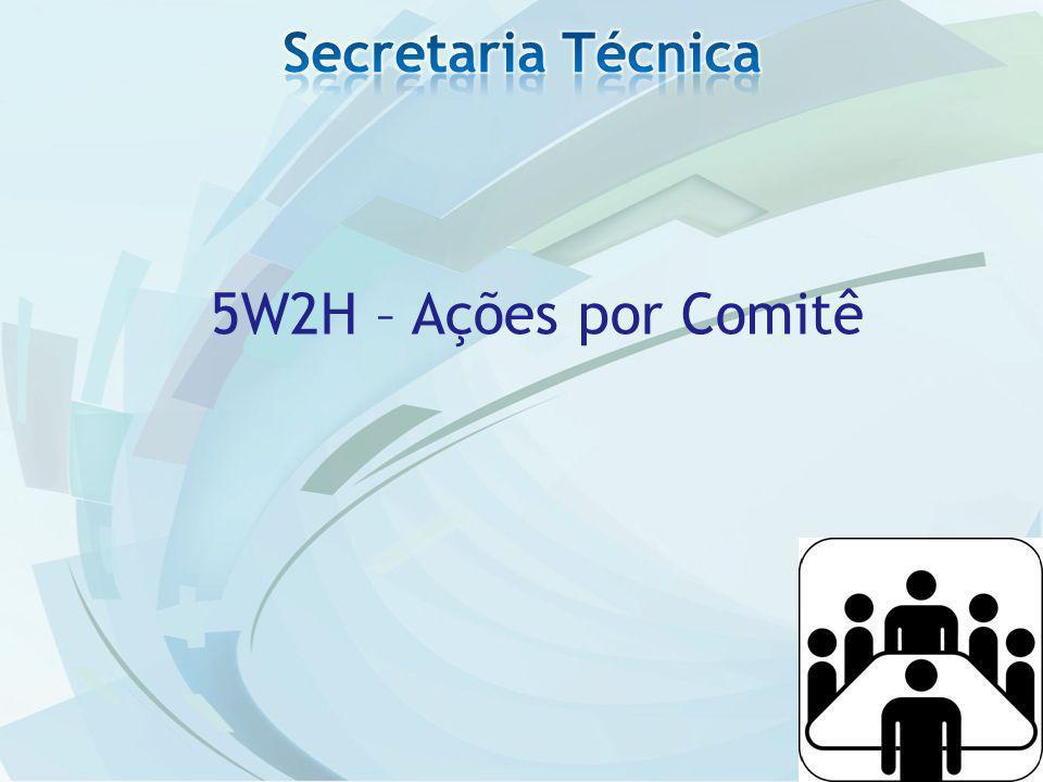Secretaria Técnica 5W2H – Ações por Comitê