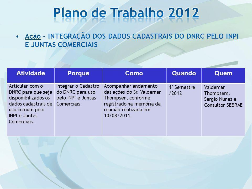 Plano de Trabalho 2012 Ação – INTEGRAÇÃO DOS DADOS CADASTRAIS DO DNRC PELO INPI E JUNTAS COMERCIAIS.