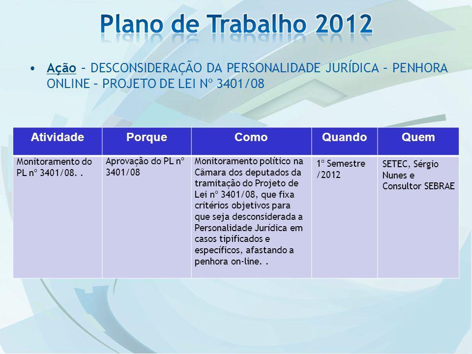 Plano de Trabalho 2012 Ação – DESCONSIDERAÇÃO DA PERSONALIDADE JURÍDICA – PENHORA ONLINE – PROJETO DE LEI Nº 3401/08.