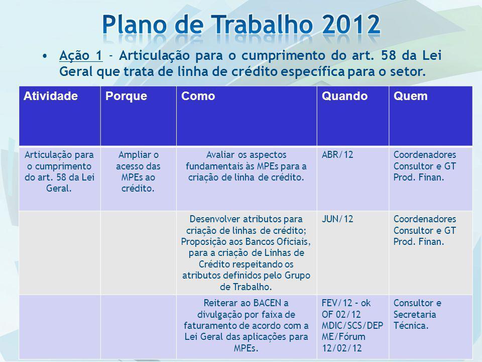 Plano de Trabalho 2012 Ação 1 - Articulação para o cumprimento do art. 58 da Lei Geral que trata de linha de crédito específica para o setor.