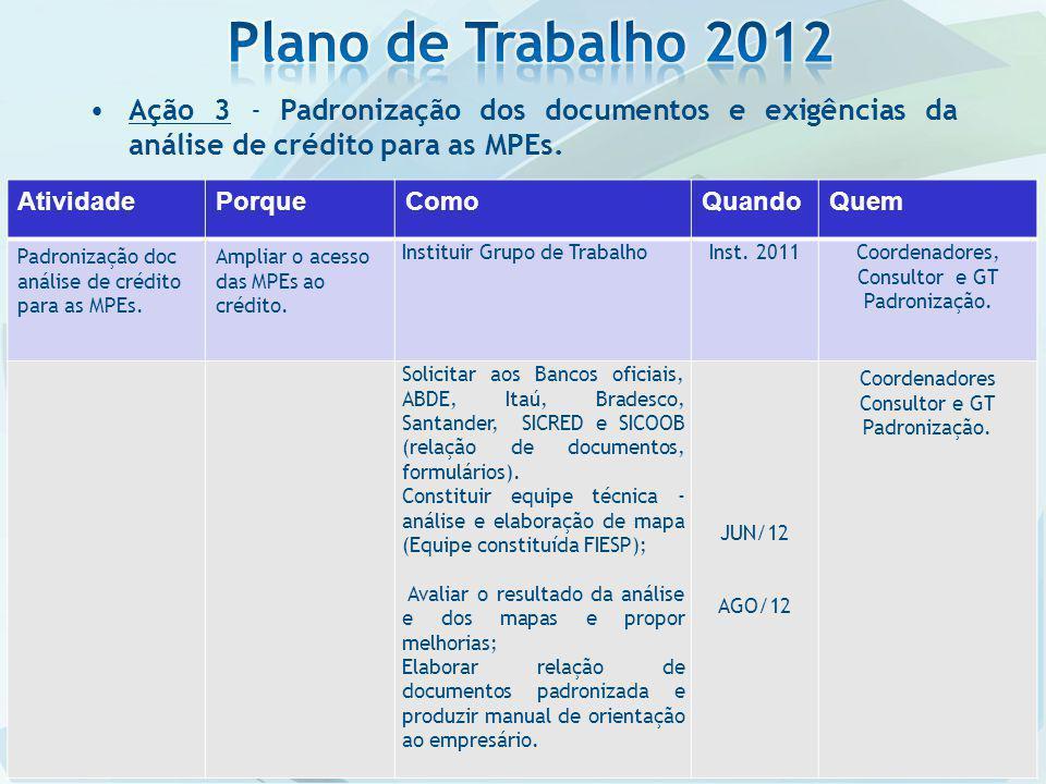 Plano de Trabalho 2012 Ação 3 - Padronização dos documentos e exigências da análise de crédito para as MPEs.