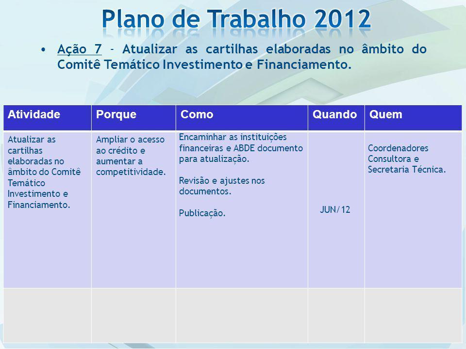 Plano de Trabalho 2012 Ação 7 - Atualizar as cartilhas elaboradas no âmbito do Comitê Temático Investimento e Financiamento.