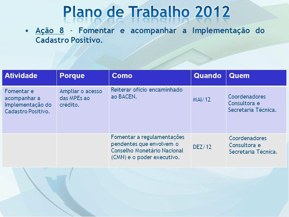 Plano de Trabalho 2012 Ação 8 - Fomentar e acompanhar a Implementação do Cadastro Positivo. Atividade.