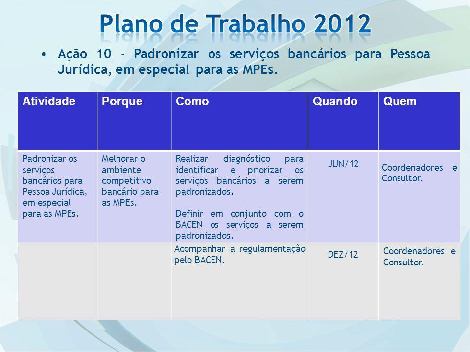 Plano de Trabalho 2012 Ação 10 - Padronizar os serviços bancários para Pessoa Jurídica, em especial para as MPEs.