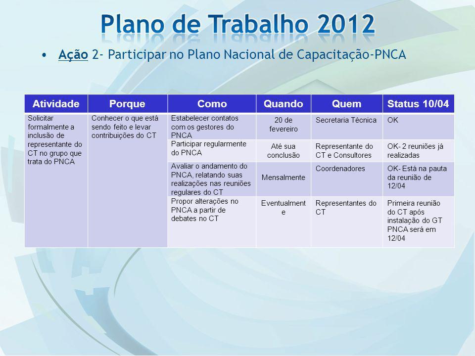 Plano de Trabalho 2012 Ação 2- Participar no Plano Nacional de Capacitação-PNCA. Atividade. Porque.