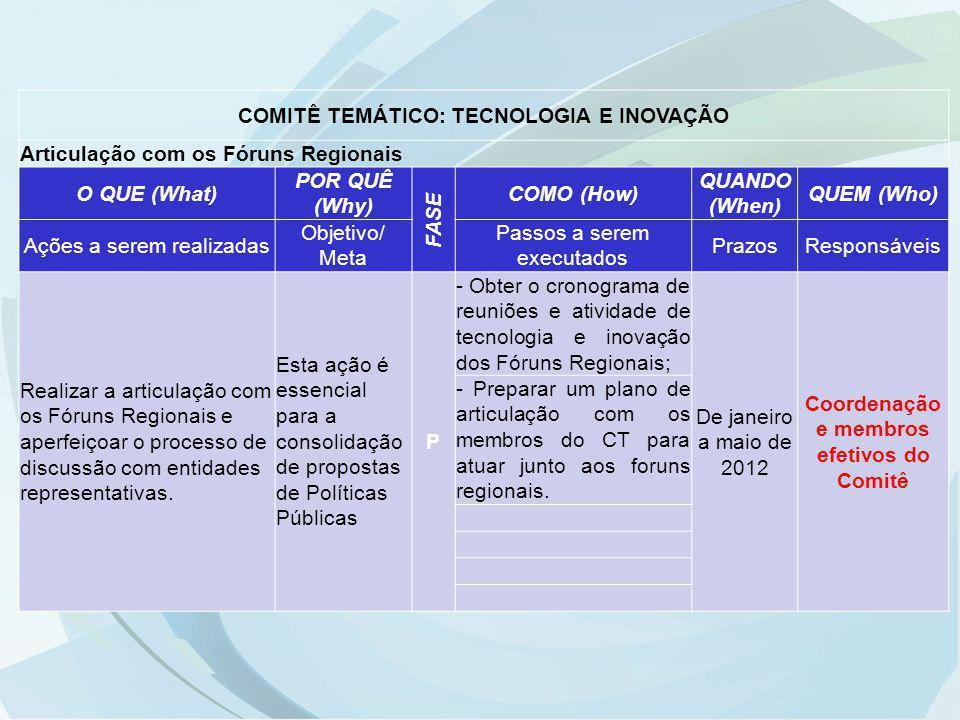 COMITÊ TEMÁTICO: TECNOLOGIA E INOVAÇÃO