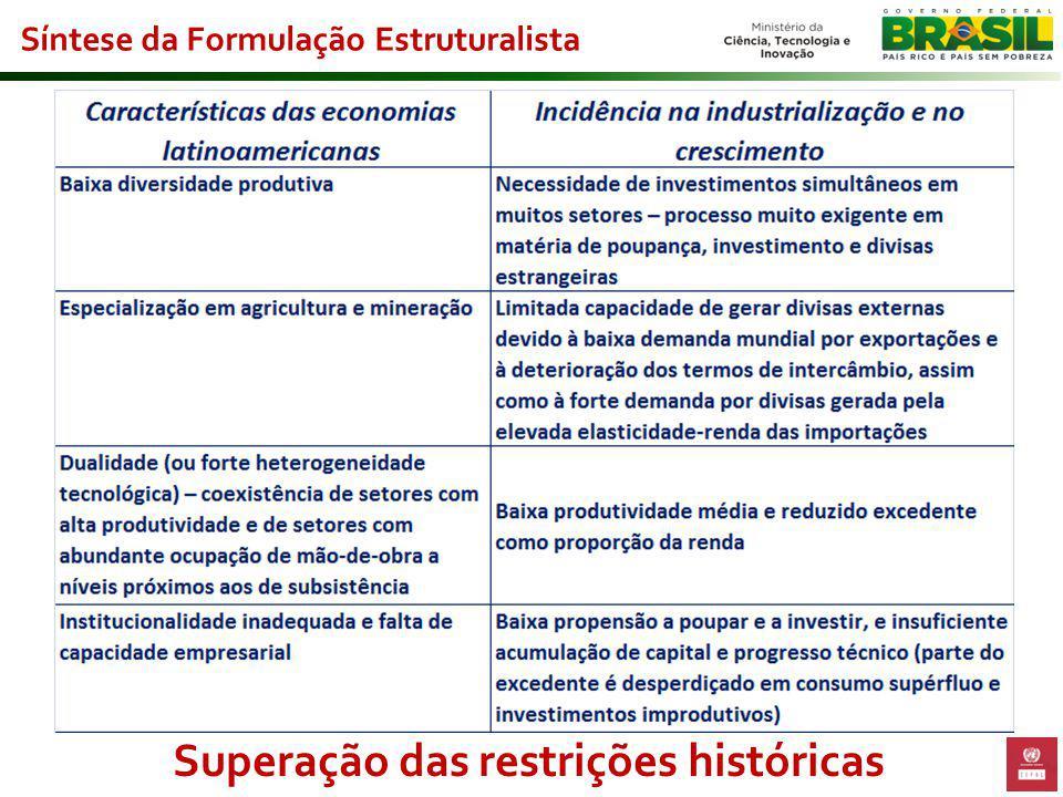 Superação das restrições históricas