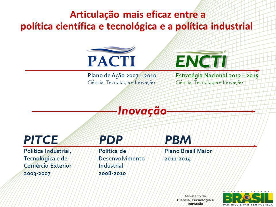 PITCE PDP PBM Inovação Articulação mais eficaz entre a