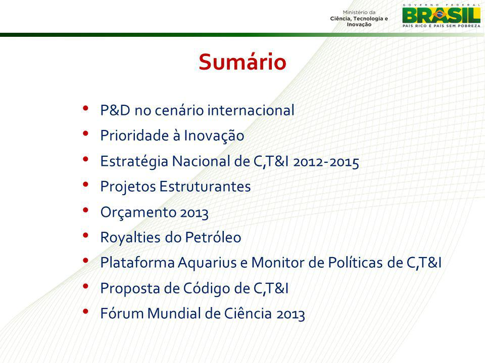 Sumário P&D no cenário internacional Prioridade à Inovação